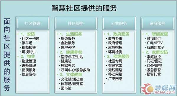 必威体育官方首页社区系统1.jpg